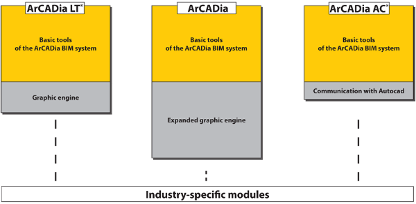 arcadia-diagram2